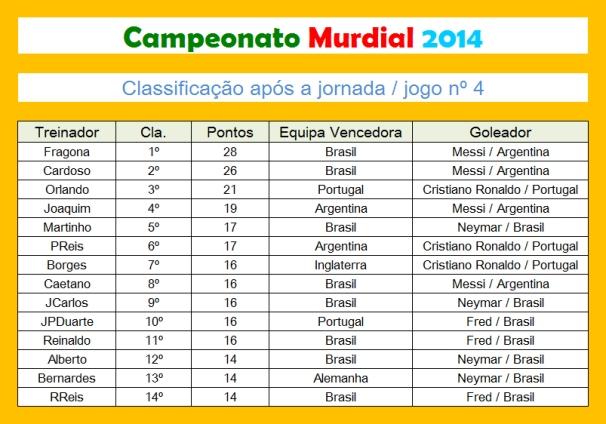 Murdial 2014 4j
